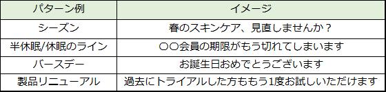 図10-1