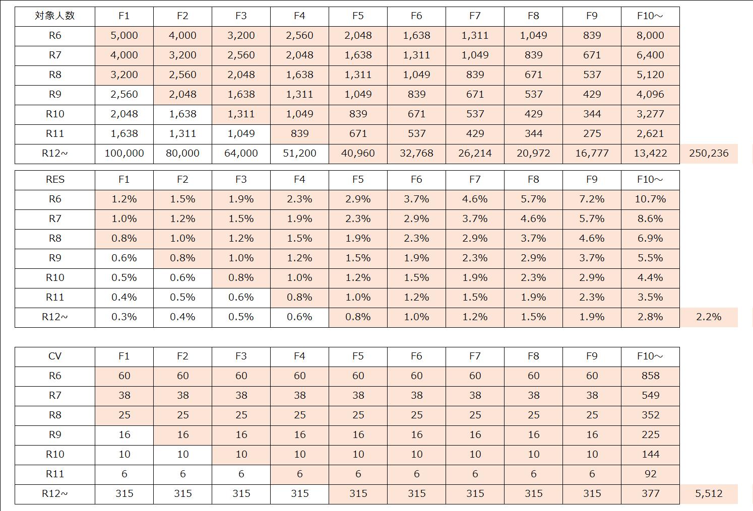 RF表_限界利益ベース