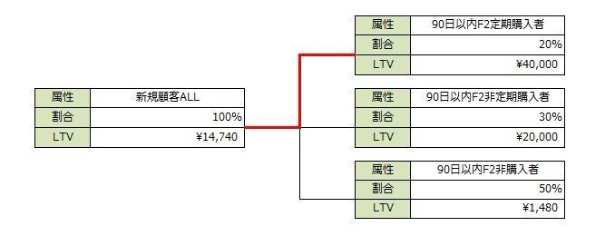 LTVmap1