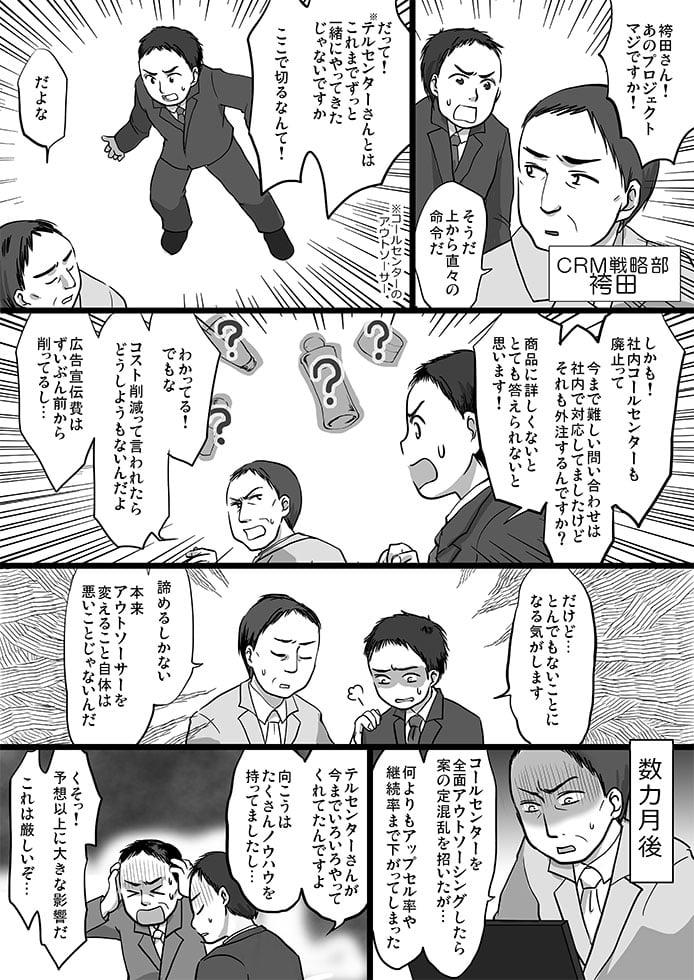 DM0サービス内容_コールセンター前編