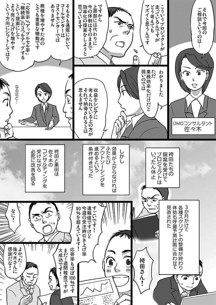 DM0サービス内容_コールセンター後編