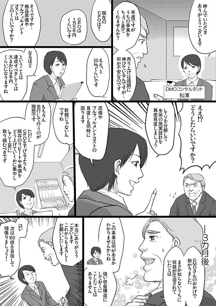 DM0サービス内容_収益構造_後編
