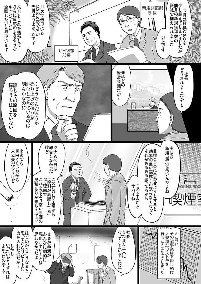 DM0サービス内容_収益構造_前編