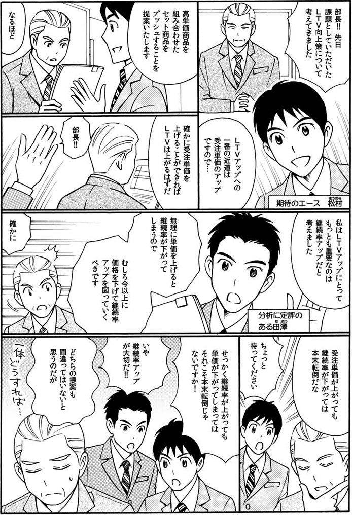 DM0サービス内容_LTV最大化_前編
