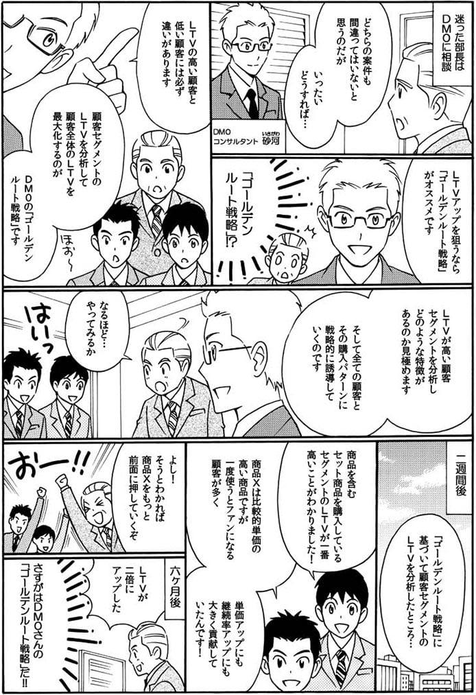 DM0サービス内容_LTV最大化_後編