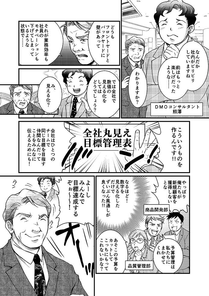 DM0サービス内容_組織作り_後編