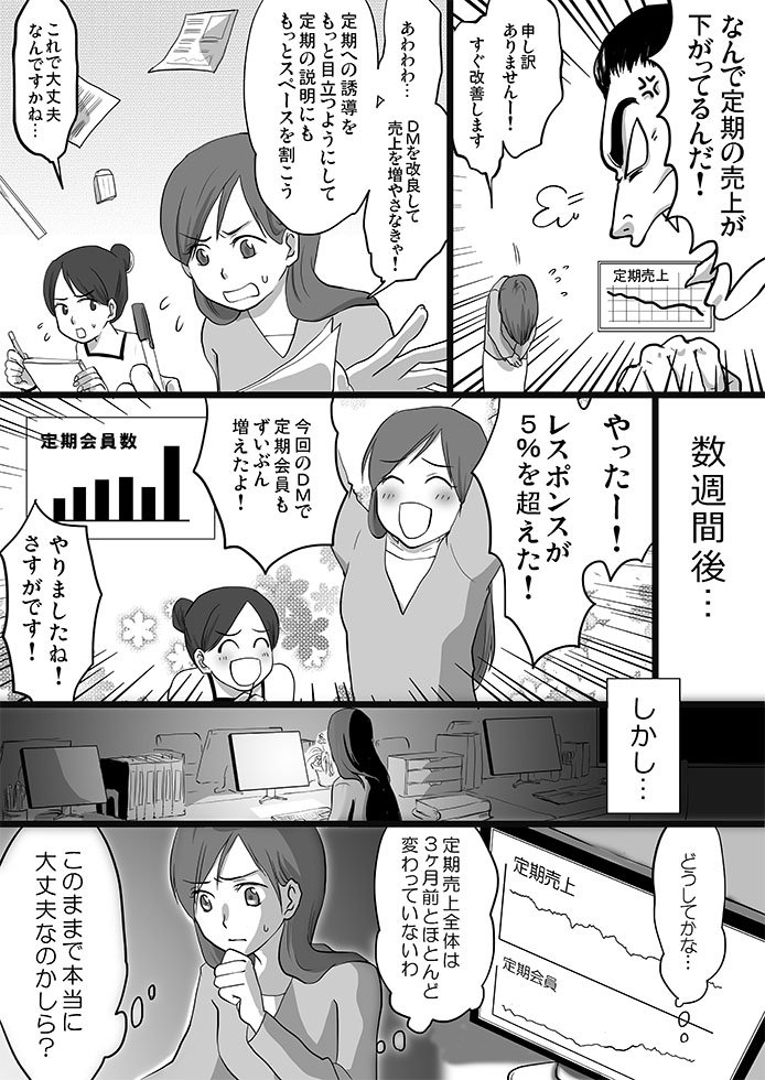 DM0サービス内容_定期売上拡大_前編