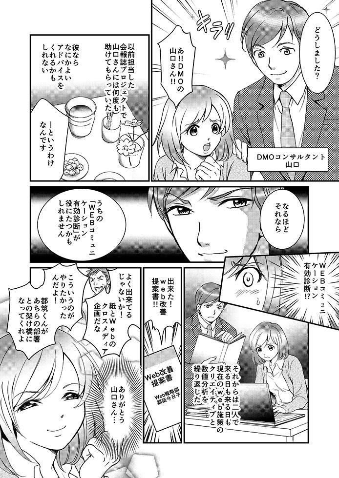 DM0サービス内容_Web販促_後編